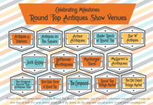 Round Top Antiques Shows Milestones